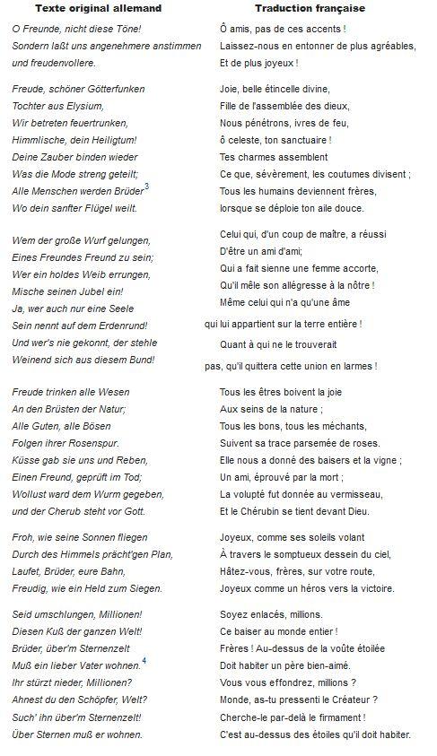 Lhymne à La Joie De Beethoven Aux Sources De La Créativité