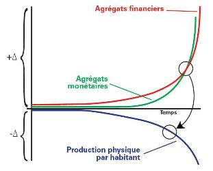 http://www.solidariteetprogres.org/IMG/jpg/triple_courbe_fr_coul.310x250.jpg